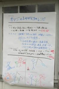 ⑮発表プロジェクトその1(オヤジのよみがえりのレシピ)