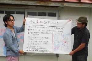 ⑯発表プロジェクトその2(浴衣美女は無料フェス!)